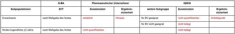 Pembrolizumab_Hodgkin-Lymphom.PNG