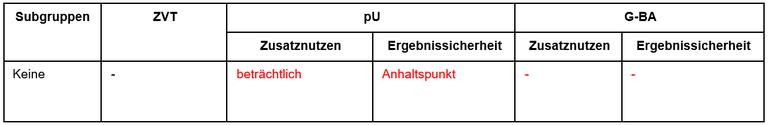 Pemigatinib_biliäre-karzinome.PNG