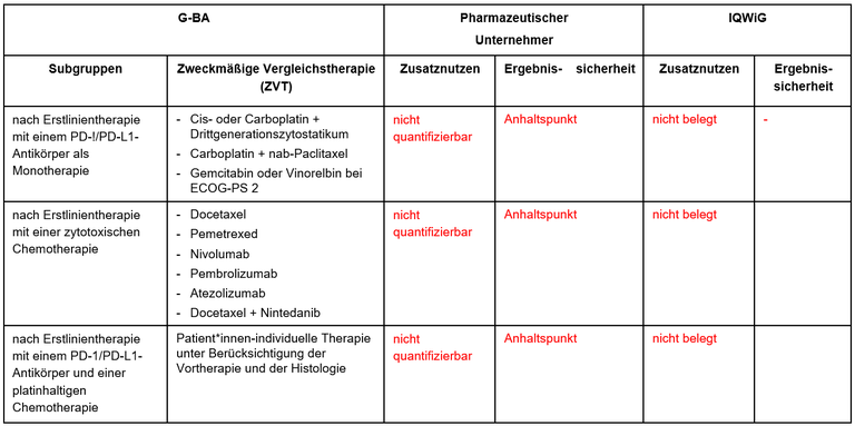 Selpercatinib_NSCLC.PNG